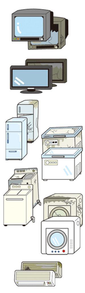 家電リサイクル品の回収、処分の品目